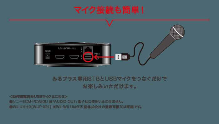 マイク接続も簡単! みるプラス専用STBとUSBマイクをつなぐだけでお楽しみいただけます。 <動作確認済みUSBマイクはこちら> ●ソニーECM-PCV80U ※「AUDIO OUT」端子はご使用いただけません。 ●Wii Uマイク[WUP-021] ※Wii・Wii Uは任天堂株式会社の登録商標又は商標です。